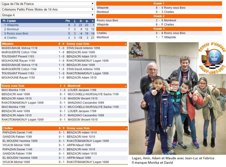 CERSB-Criterium Petits Pions -14ans