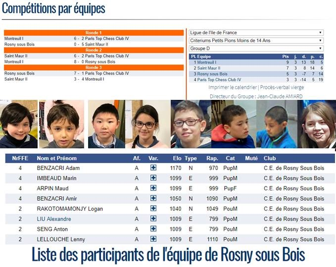 Competitions petits pions