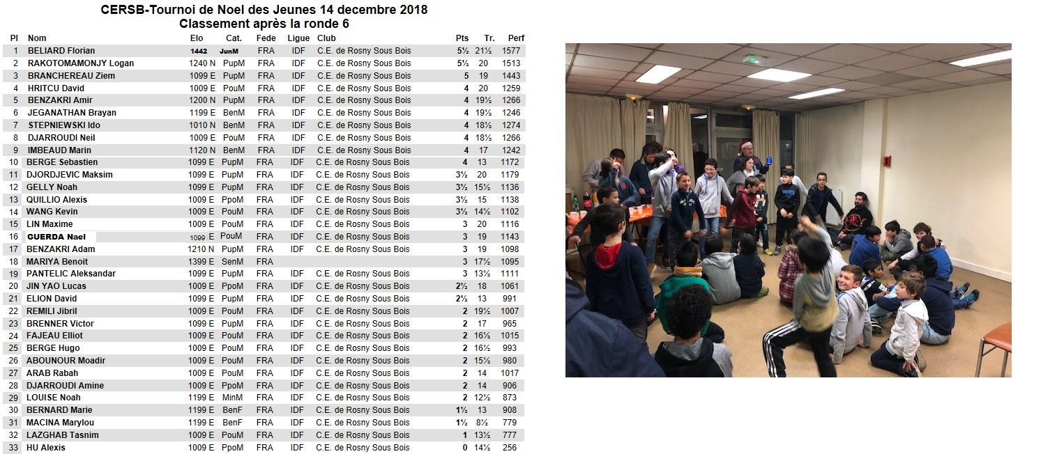 Resultat tournoi de Noel 2018 Floos