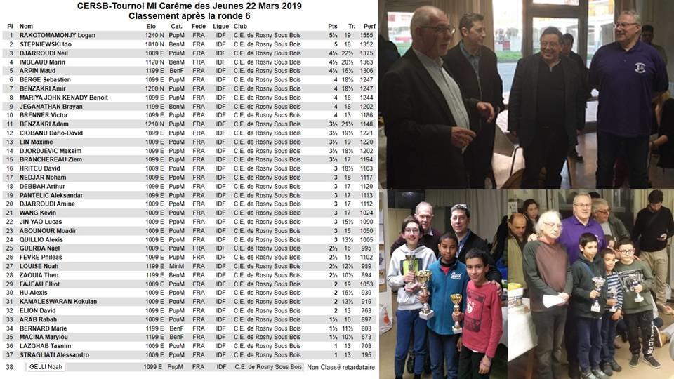 CERSB-Tournoi Mi Careme - Jeunes 2019Mars23 (1)